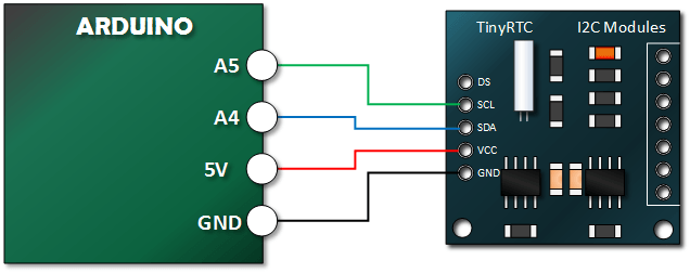 Arduino-TinyRTC-Tutorial-Connections.png